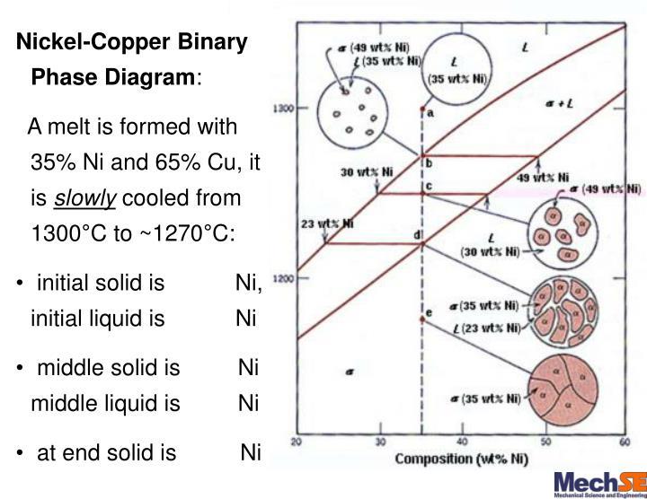 ppt me 350  u2013 ch 6  7  u2013 metals  u0026 ceramics powerpoint powerpoint tree diagram