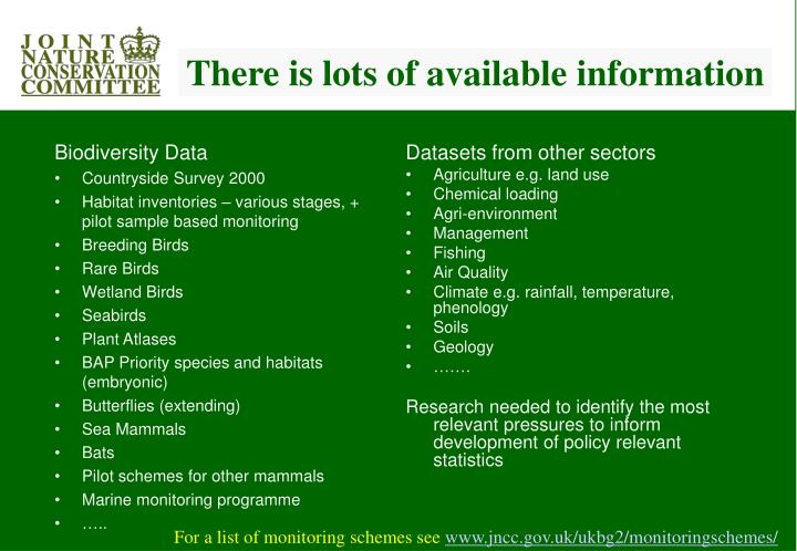 There is lots of available information