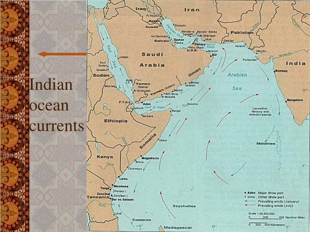 Indian ocean currents