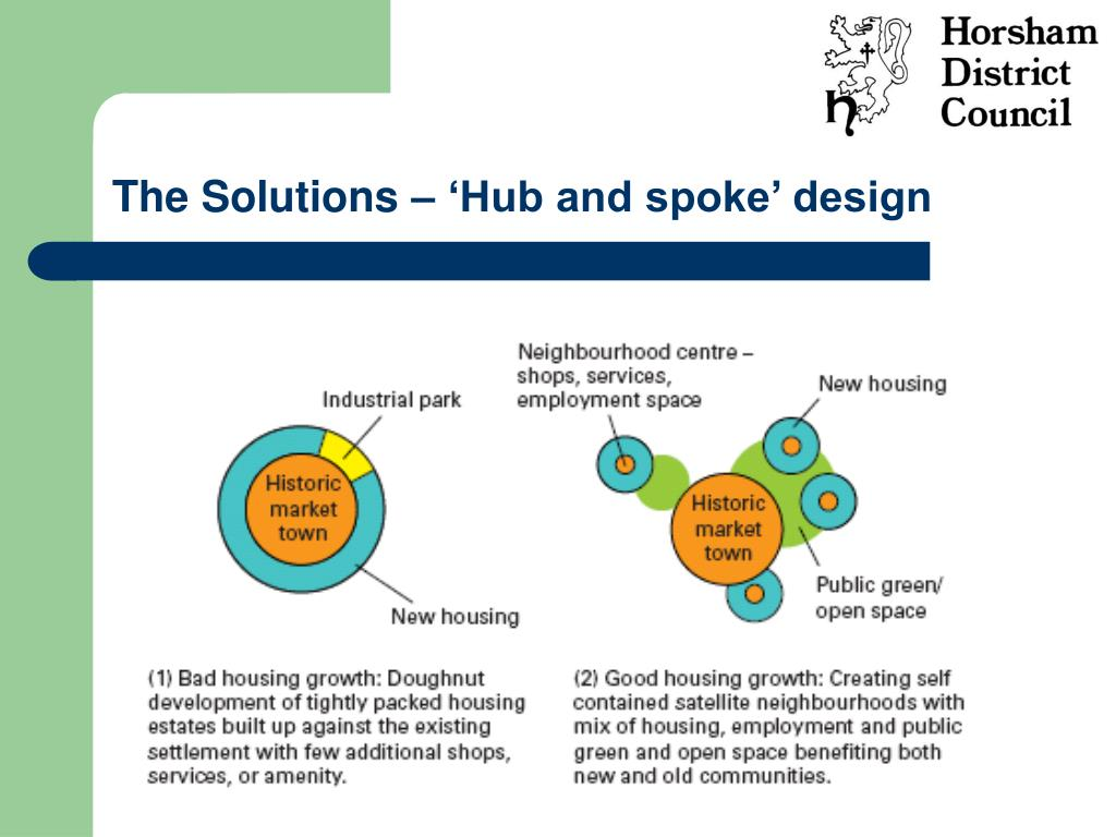 The Solutions – 'Hub and spoke' design