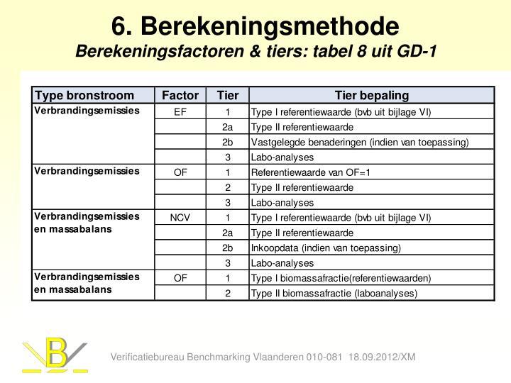 6. Berekeningsmethode