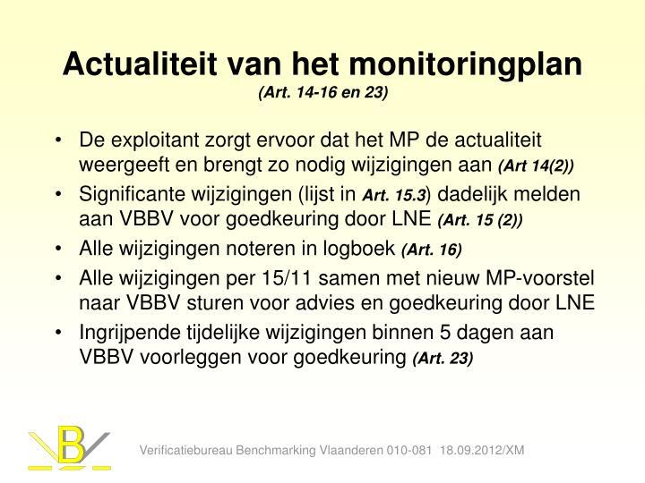 Actualiteit van het monitoringplan