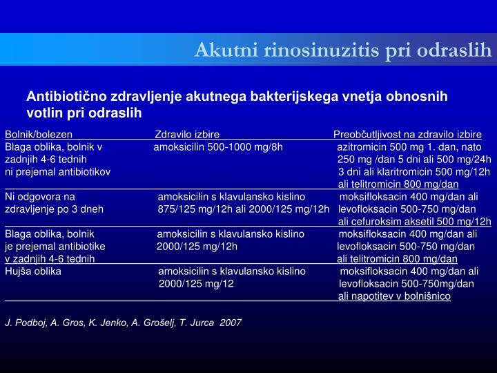 Antibiotično zdravljenje akutnega bakterijskega vnetja obnosnih votlin pri