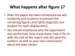 what happens after figure 1
