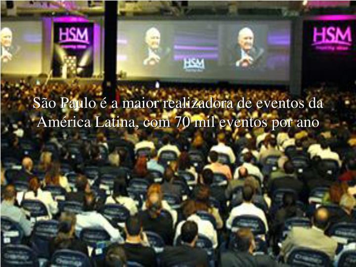 São Paulo é a maior realizadora de eventos da América Latina, com 70 mil eventos por ano