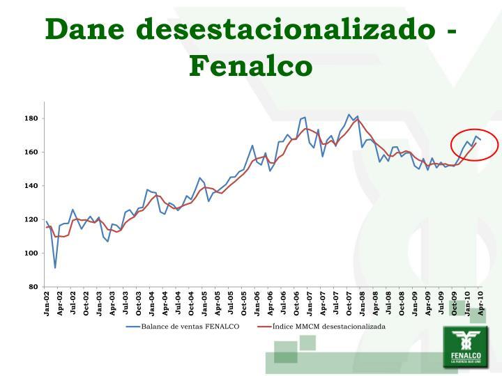 Dane desestacionalizado - Fenalco