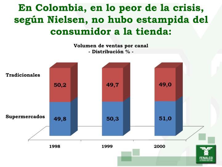 En Colombia, en lo peor de la crisis, según Nielsen, no hubo estampida del consumidor a la tienda:
