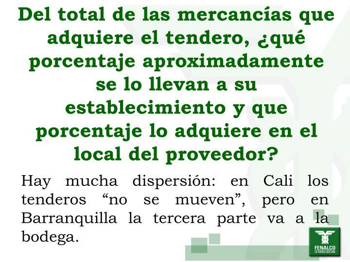 Del total de las mercancías que adquiere el tendero, ¿qué porcentaje aproximadamente se lo llevan a su establecimiento y que porcentaje lo adquiere en el local del proveedor?