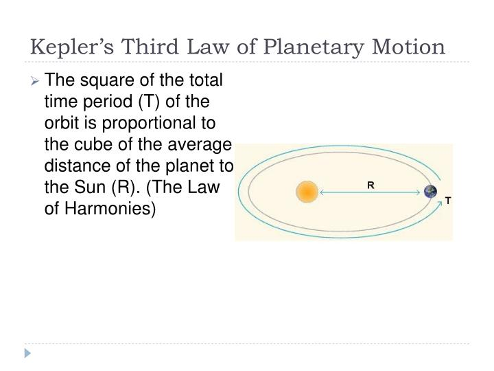 Kepler's Third Law of Planetary Motion