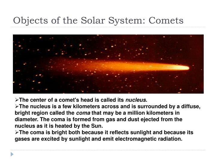 Objects of the Solar System: Comets