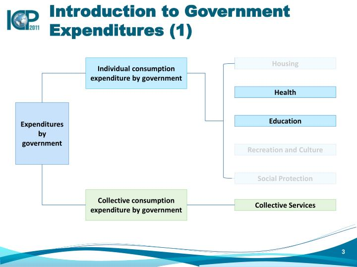 Introduction to Government Expenditures (1)