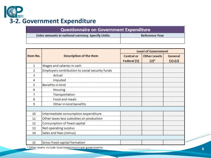 3-2. Government Expenditure