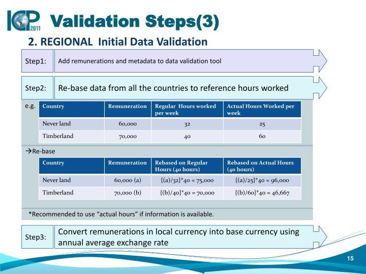 Validation Steps(3)
