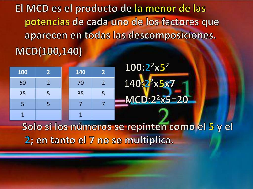 El MCD es el producto de