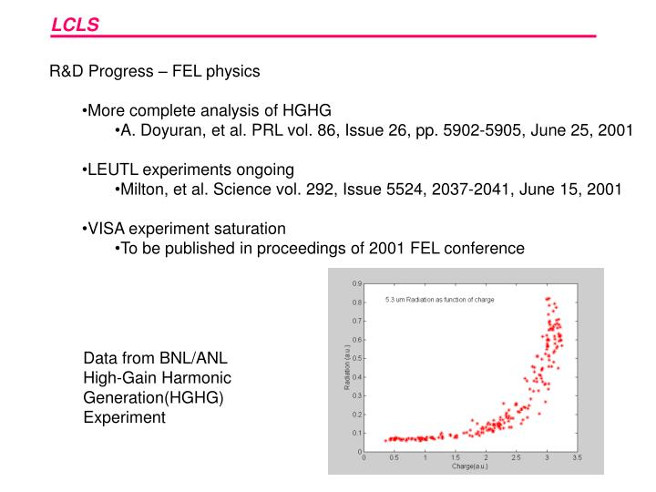 R&D Progress – FEL physics