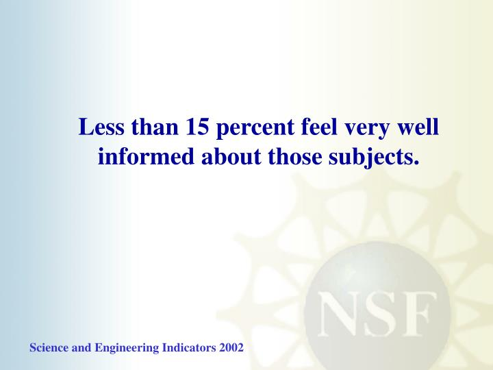 Less than 15 percent feel very well informed about those subjects.