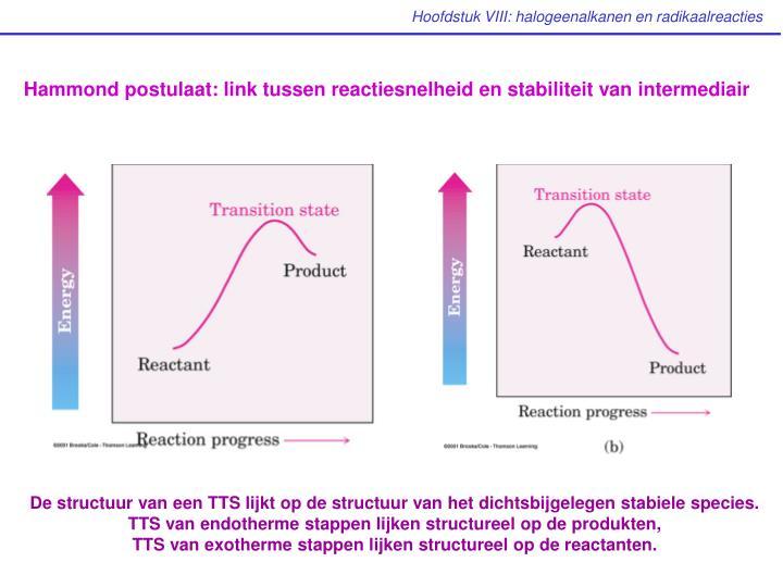 Hammond postulaat: link tussen reactiesnelheid en stabiliteit van intermediair