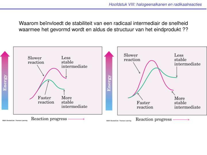 Waarom beïnvloedt de stabiliteit van een radicaal intermediair de snelheid waarmee het gevormd wordt en aldus de structuur van het eindprodukt ??