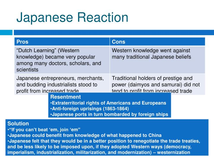 Japanese Reaction