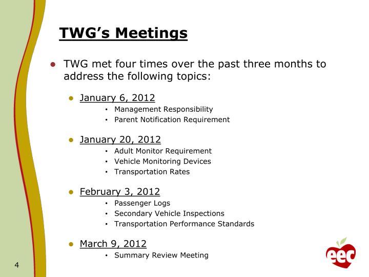 TWG's Meetings