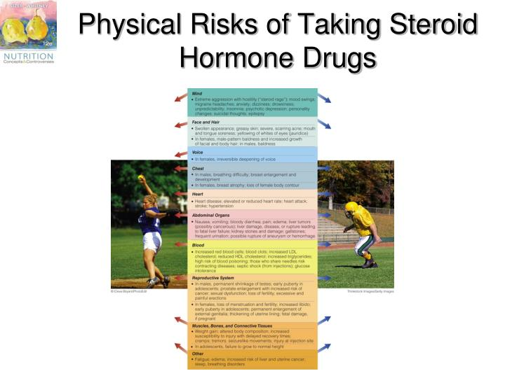 Physical Risks of Taking Steroid Hormone Drugs