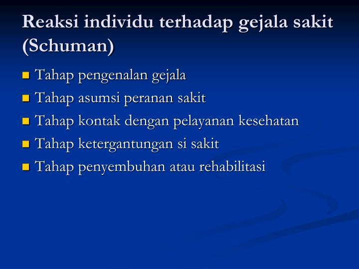 Reaksi individu terhadap gejala sakit (Schuman)