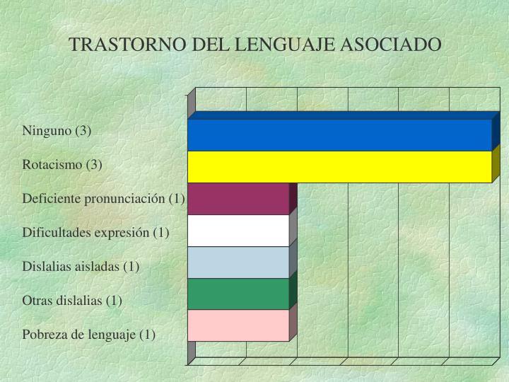 TRASTORNO DEL LENGUAJE ASOCIADO