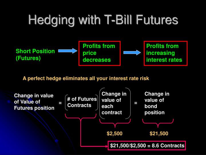 Options trading nabtrade