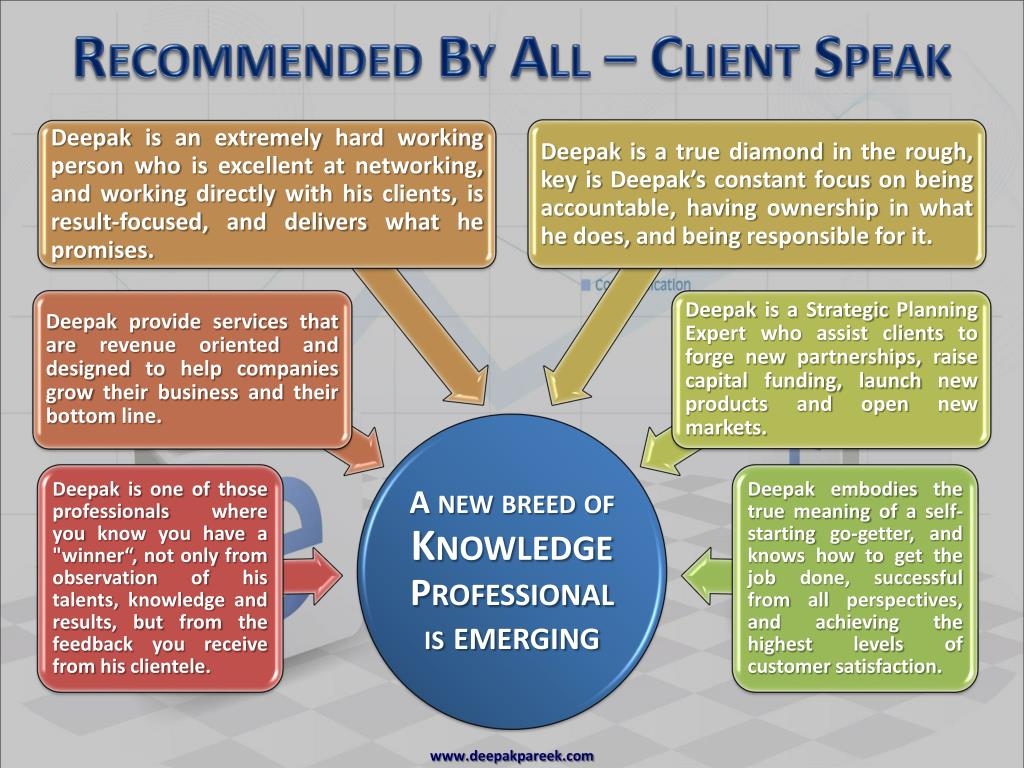 Recommended By All – Client Speak