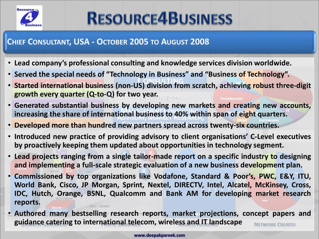 Resource4Business