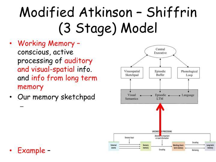 Modified Atkinson – Shiffrin (3 Stage) Model