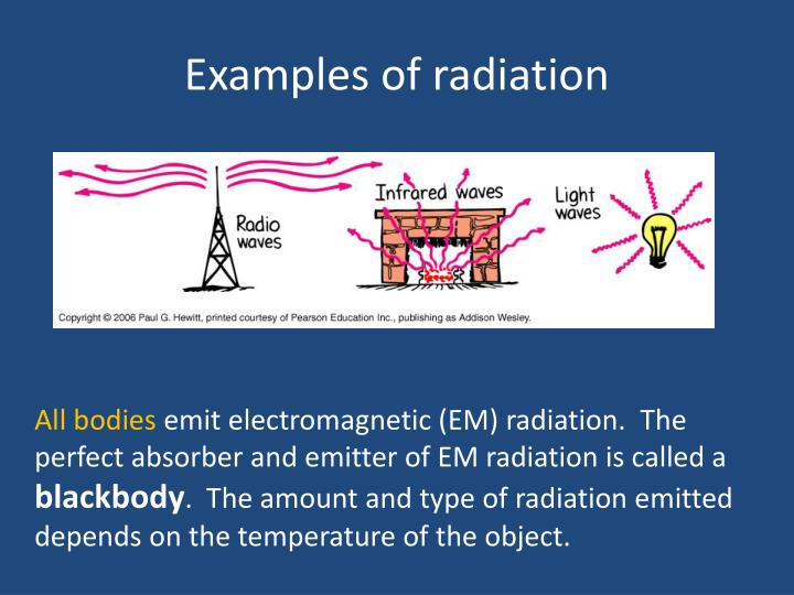 Examples of radiation