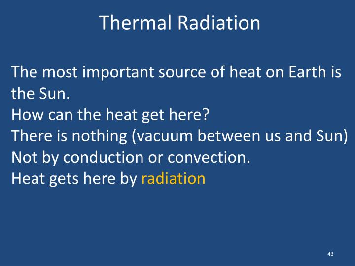 Thermal Radiation