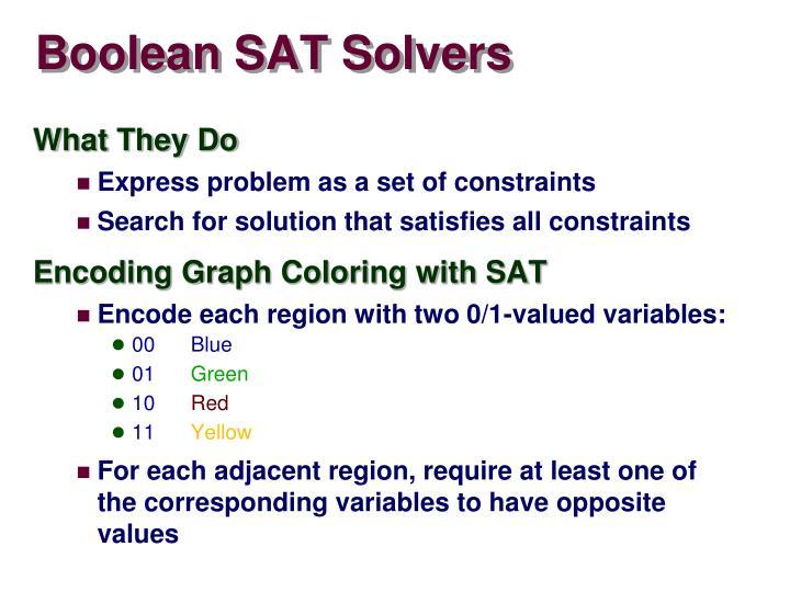 Boolean SAT Solvers