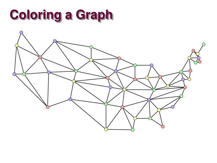 Coloring a Graph