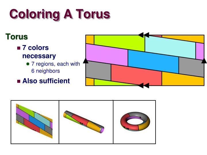 Coloring A Torus