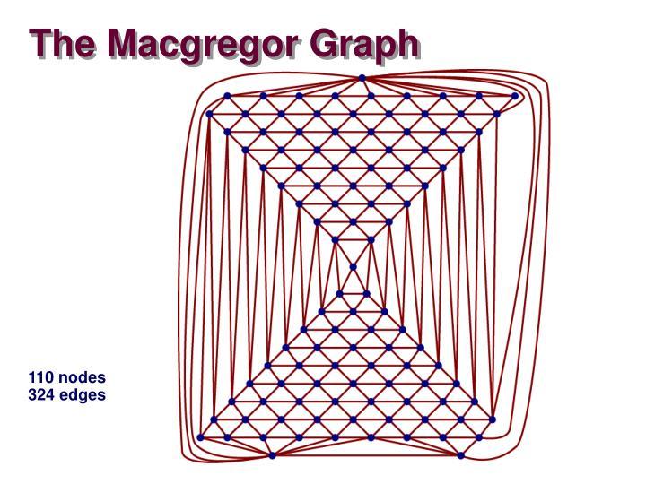 The Macgregor Graph