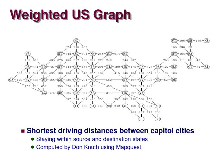 Weighted US Graph