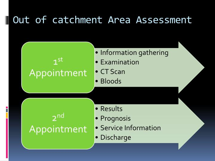 Out of catchment Area Assessment