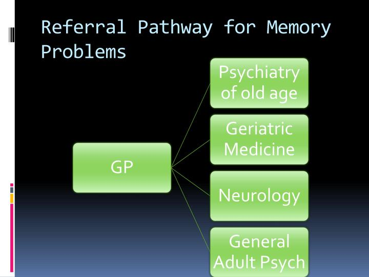 Referral Pathway for Memory Problems