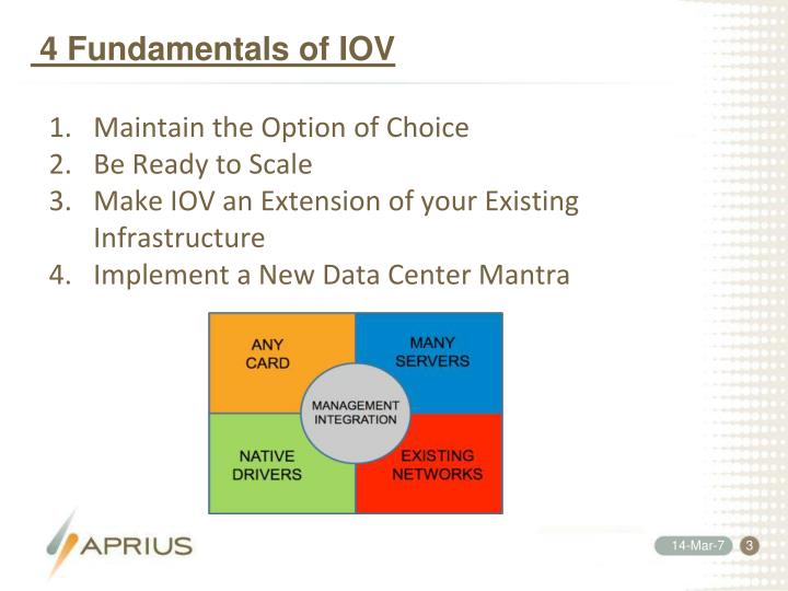 4 fundamentals of iov
