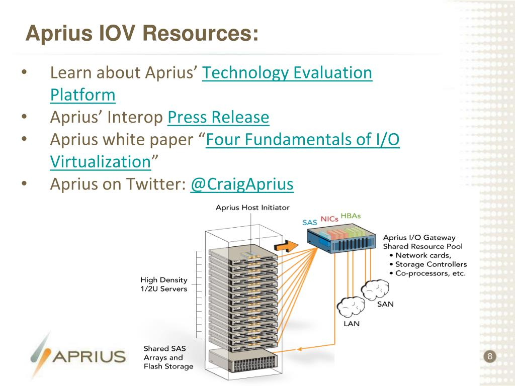 Aprius IOV Resources: