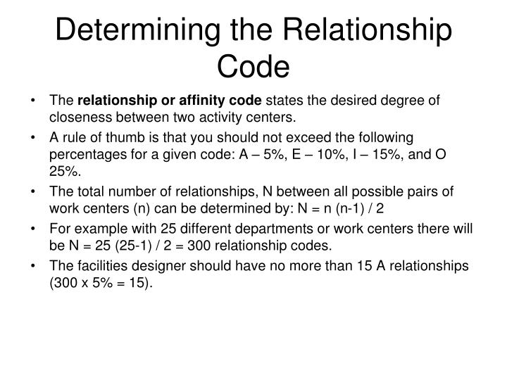 Determining the Relationship Code