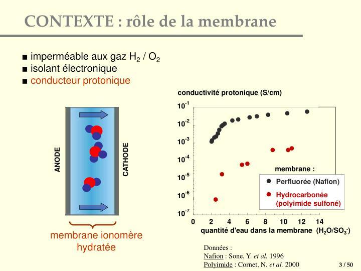 CONTEXTE : rôle de la membrane