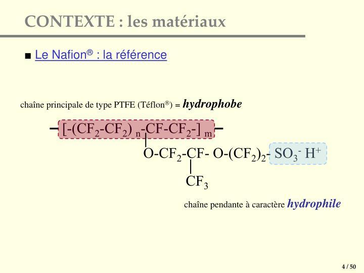 chaîne principale de type PTFE (Téflon