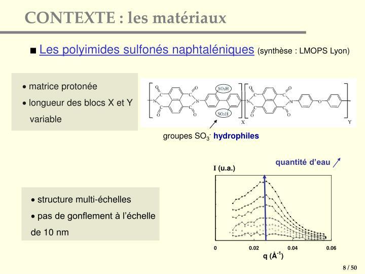  matrice protonée