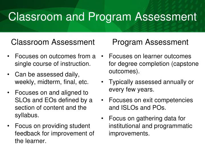 Classroom and Program Assessment
