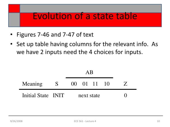 Evolution of a state table