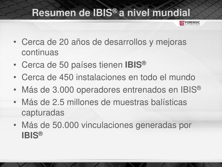Resumen de IBIS