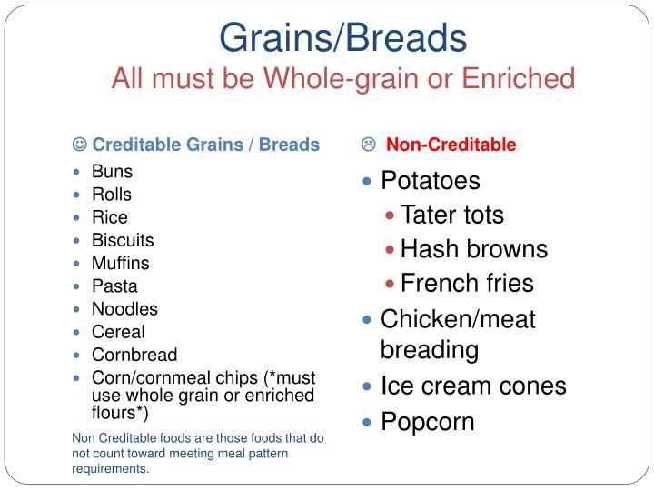 Grains/Breads